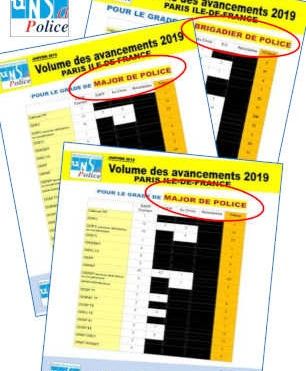 VOLUME DES AVANCEMENTS 2019 PARIS ILE-DE-FRANCE